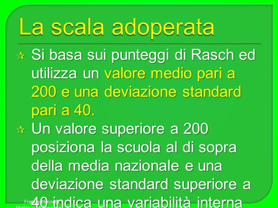 La scala adoperata Si basa sui punteggi di Rasch ed utilizza un valore medio pari a 200 e una deviazione standard pari a 40.
