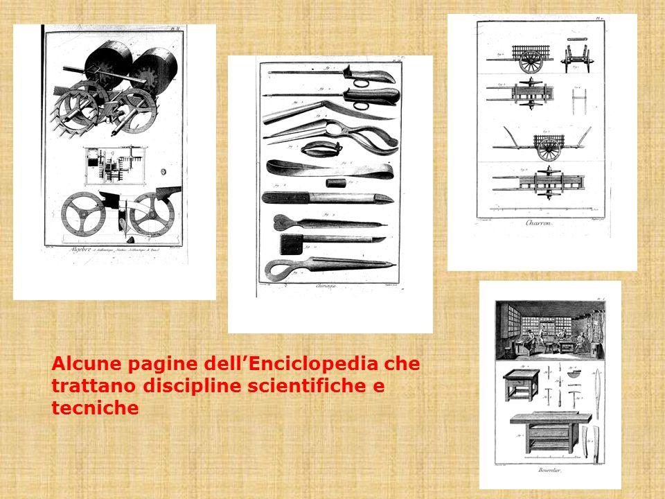 Alcune pagine dell'Enciclopedia che trattano discipline scientifiche e tecniche