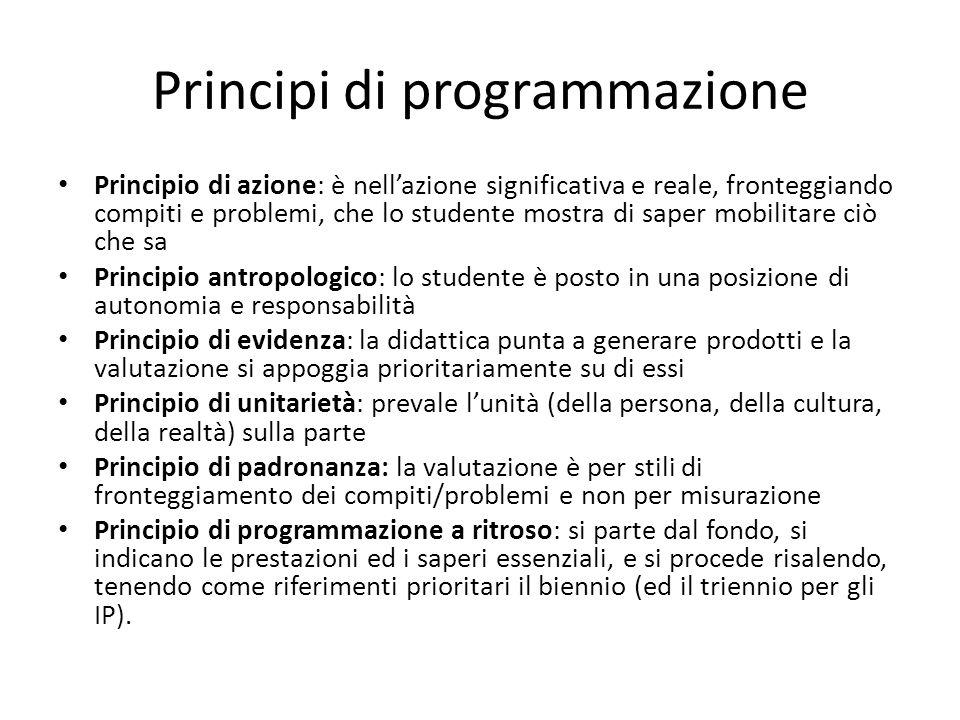 Principi di programmazione