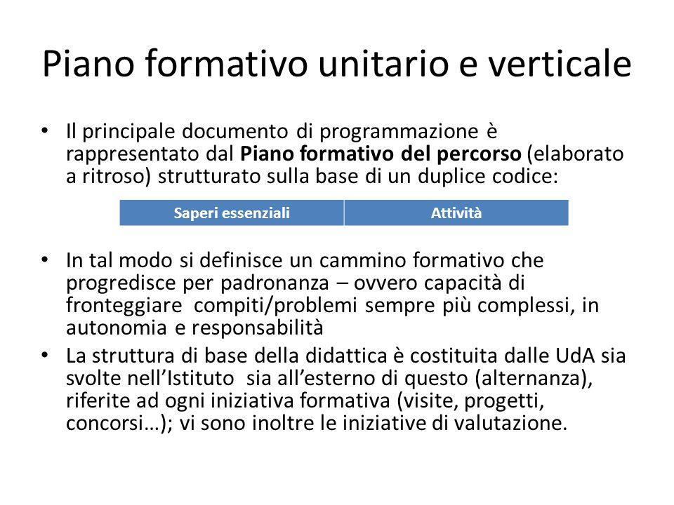 Piano formativo unitario e verticale