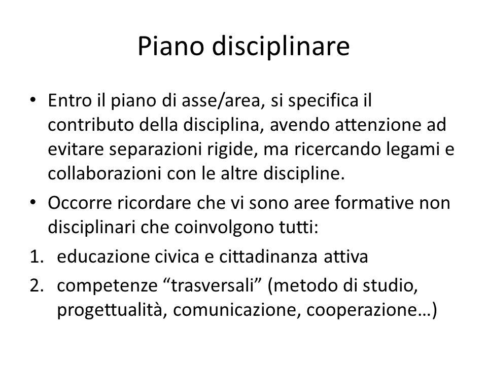 Piano disciplinare