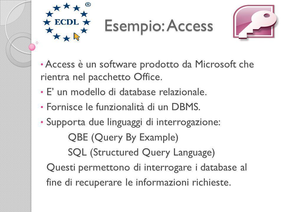 Esempio: Access Access è un software prodotto da Microsoft che rientra nel pacchetto Office. E' un modello di database relazionale.