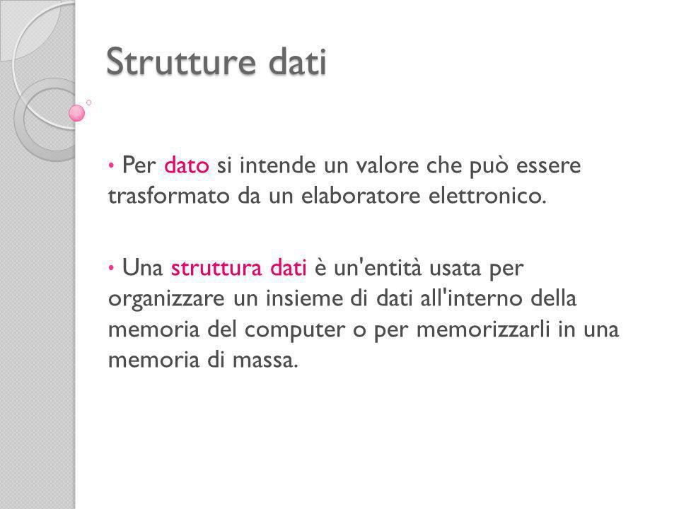 Strutture dati Per dato si intende un valore che può essere trasformato da un elaboratore elettronico.