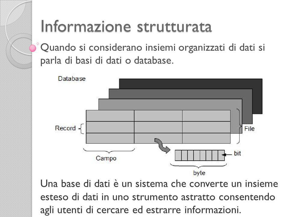 Informazione strutturata