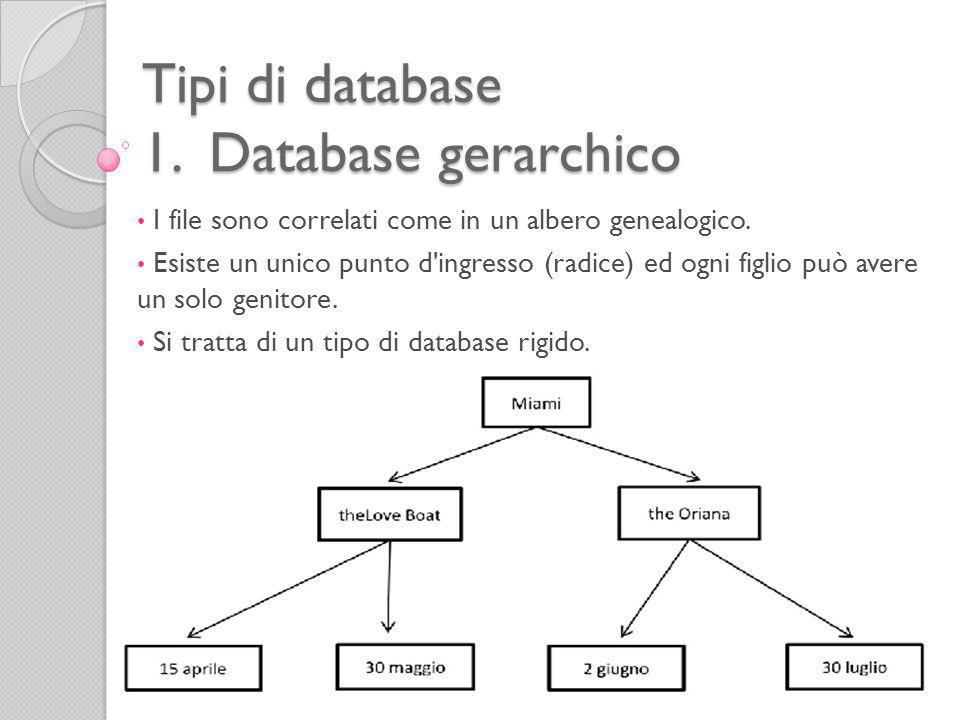 Tipi di database 1. Database gerarchico