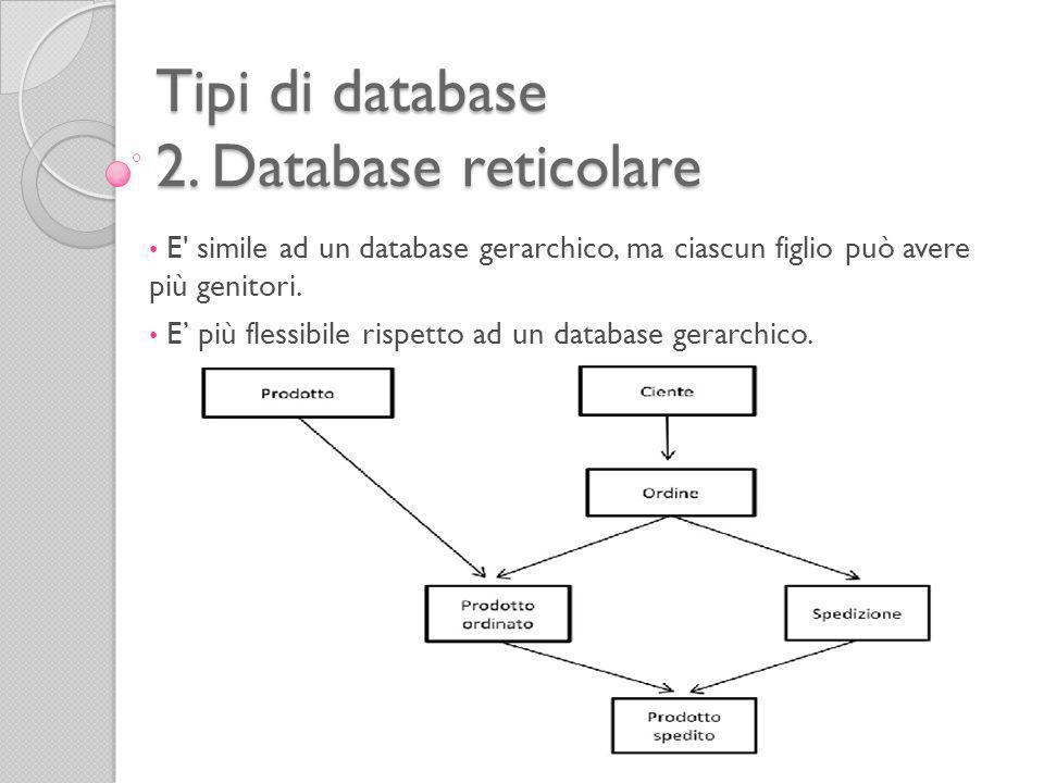 Tipi di database 2. Database reticolare