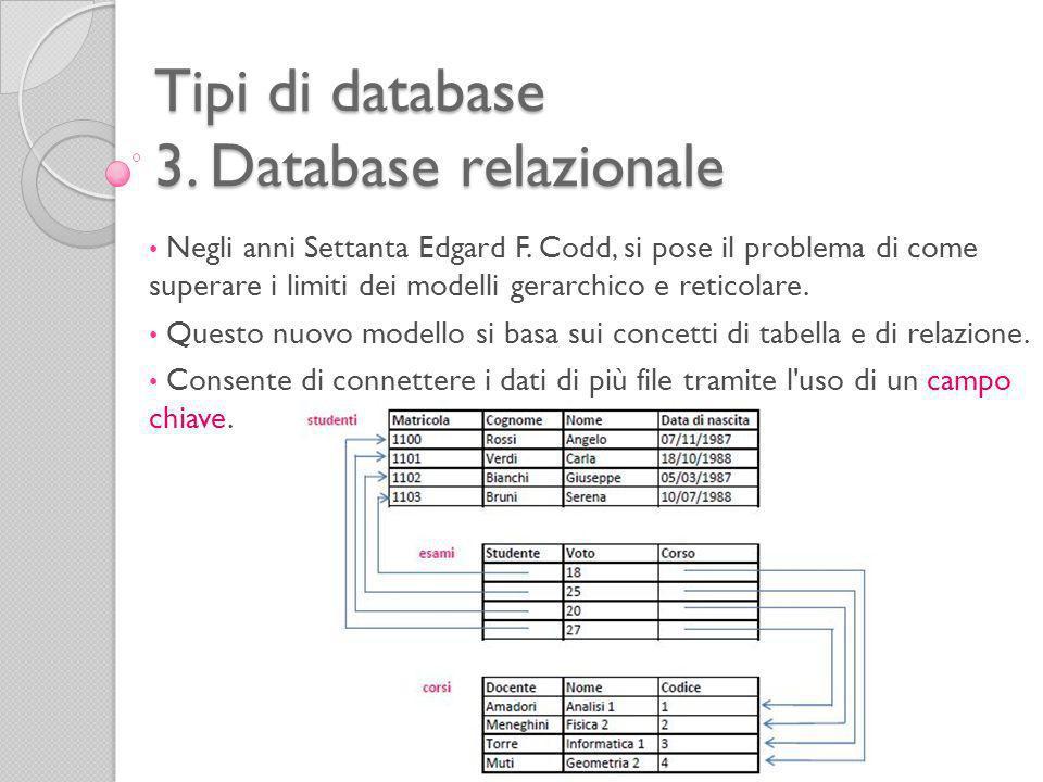 Tipi di database 3. Database relazionale