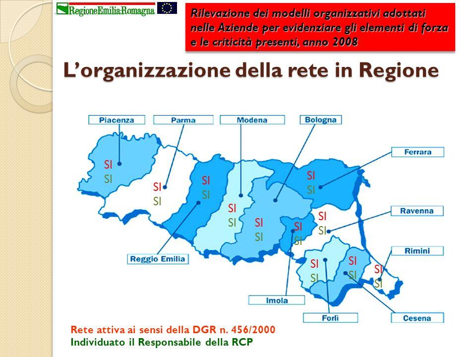L'organizzazione della rete in Regione