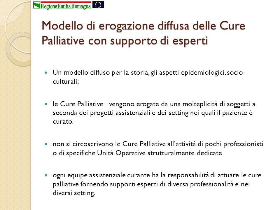 Modello di erogazione diffusa delle Cure Palliative con supporto di esperti