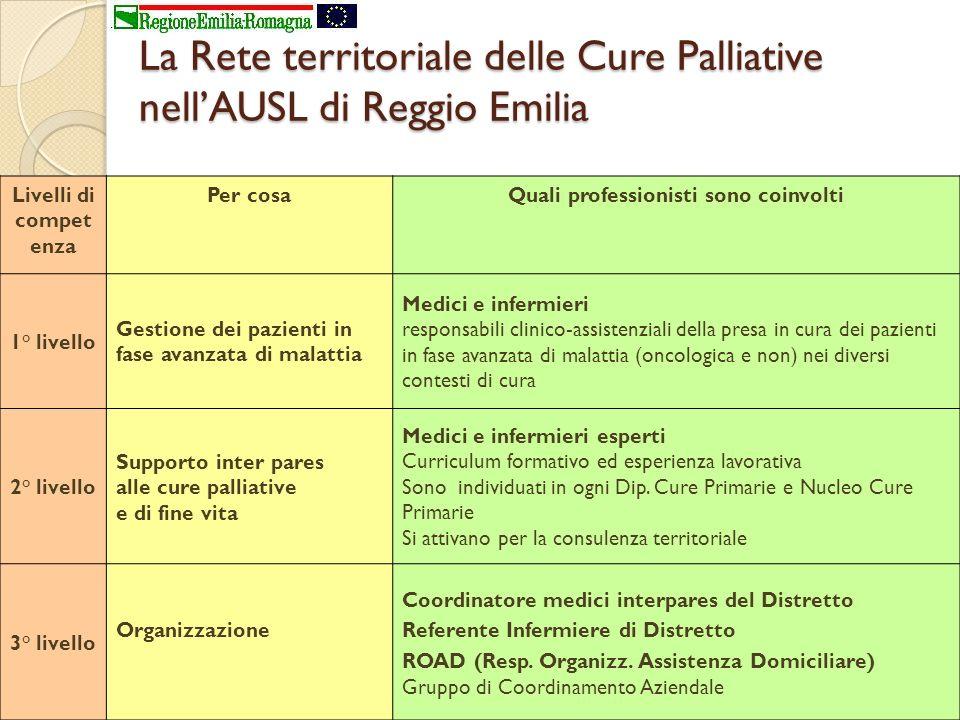 La Rete territoriale delle Cure Palliative nell'AUSL di Reggio Emilia