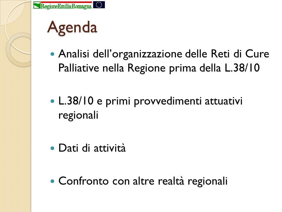 Agenda Analisi dell'organizzazione delle Reti di Cure Palliative nella Regione prima della L.38/10.