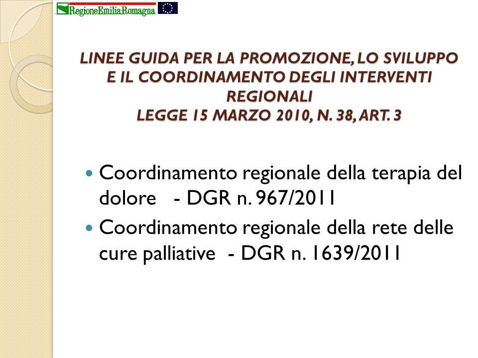 Coordinamento regionale della terapia del dolore - DGR n. 967/2011