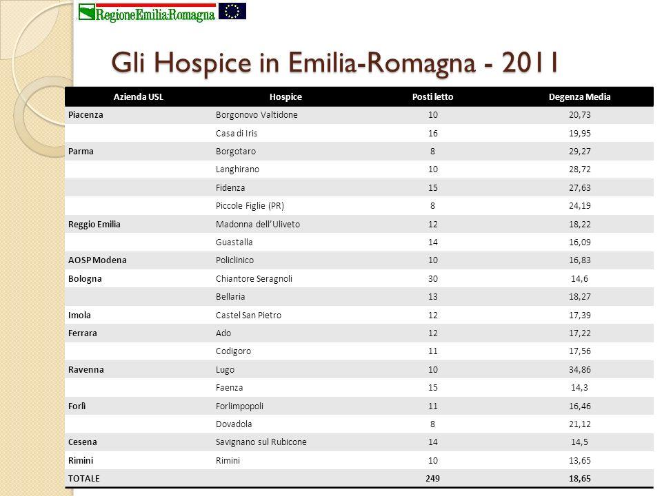 Gli Hospice in Emilia-Romagna - 2011