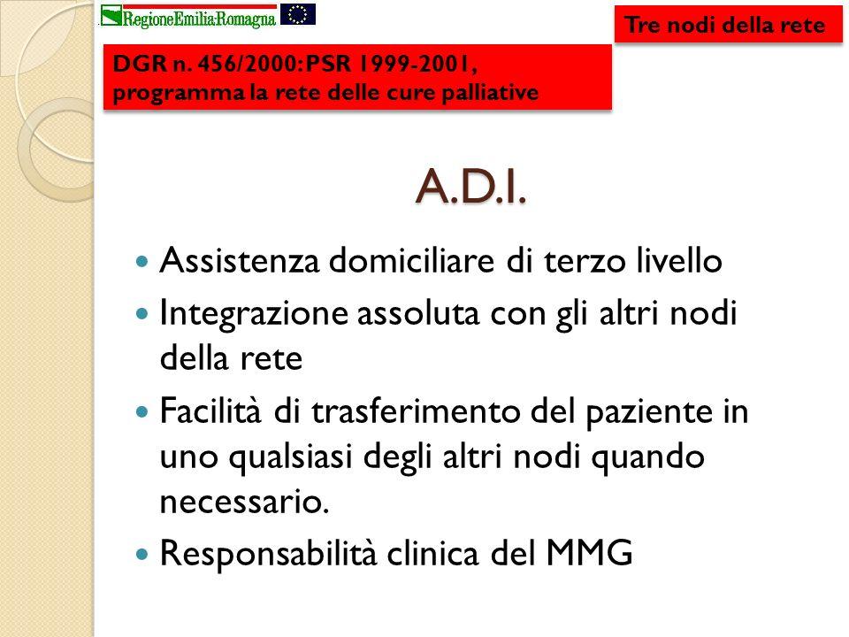 A.D.I. Assistenza domiciliare di terzo livello