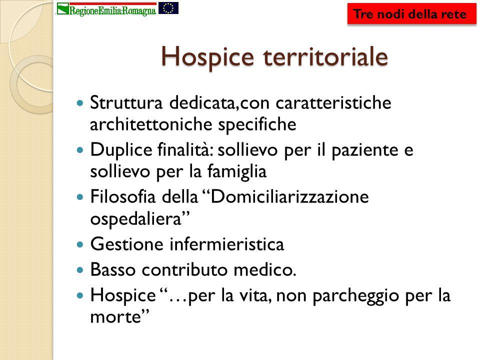 Tre nodi della rete Hospice territoriale. Struttura dedicata,con caratteristiche architettoniche specifiche.