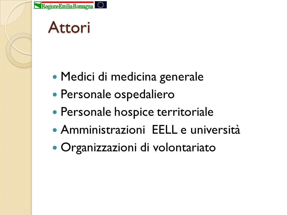 Attori Medici di medicina generale Personale ospedaliero