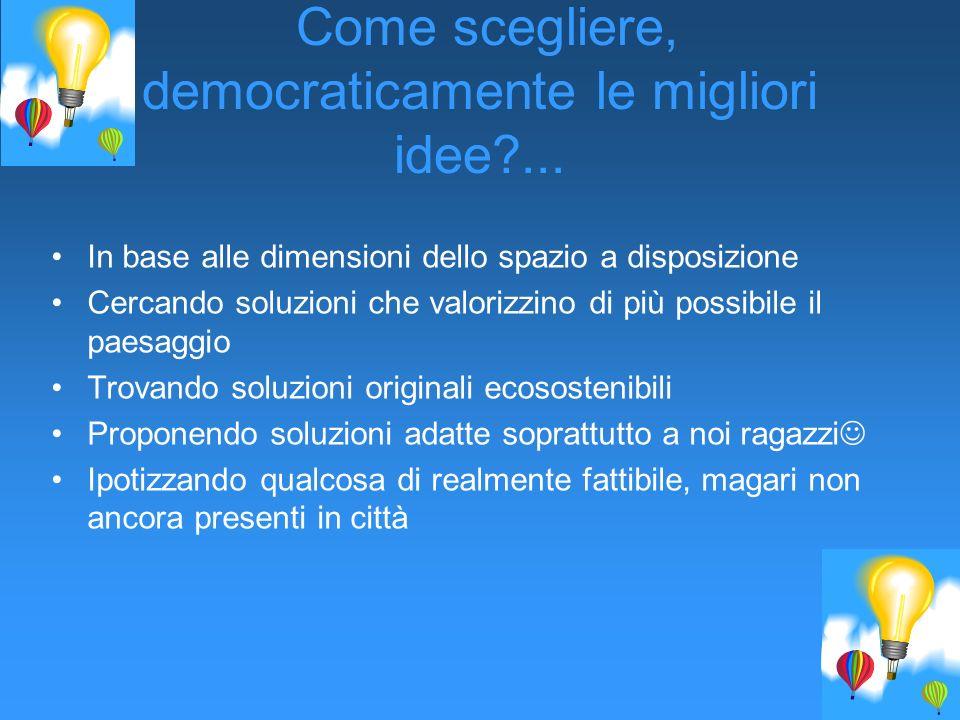 Come scegliere, democraticamente le migliori idee ...