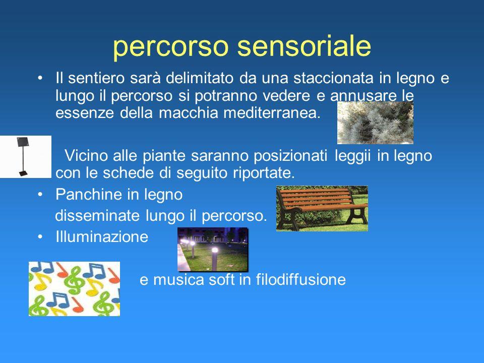 percorso sensoriale