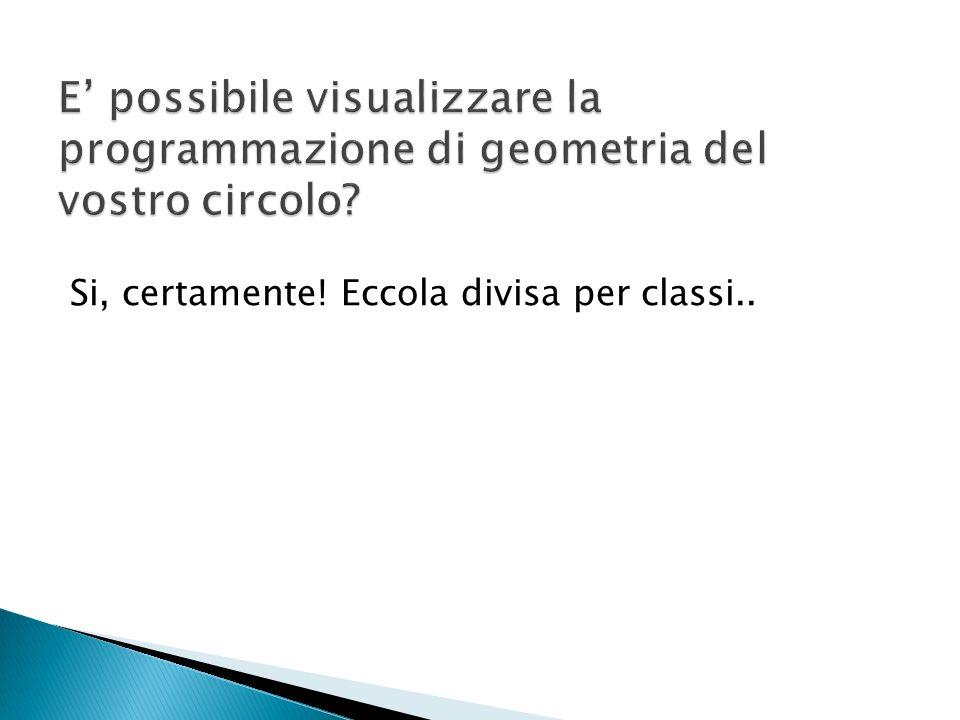 E' possibile visualizzare la programmazione di geometria del vostro circolo