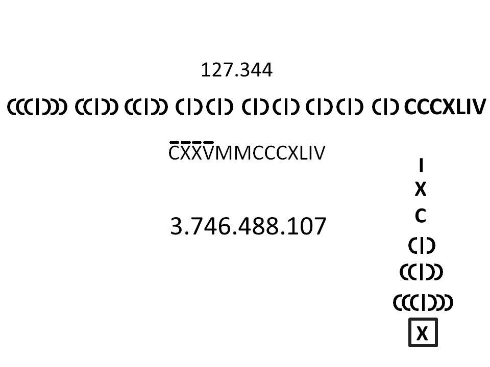 127.344 CCCXLIV I X C 3.746.488.107 X