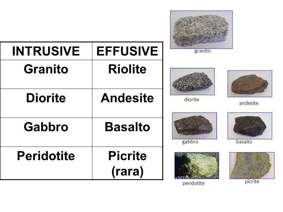 INTRUSIVE EFFUSIVE Gabbro Picrite (rara)