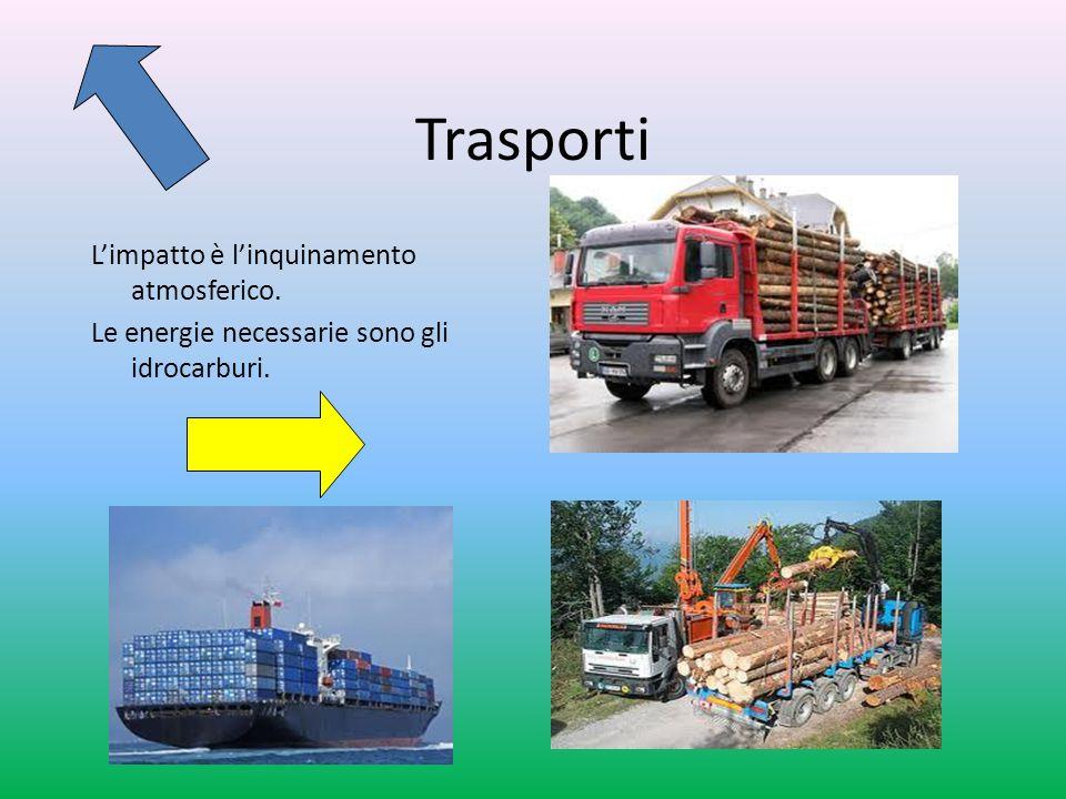 Trasporti L'impatto è l'inquinamento atmosferico.