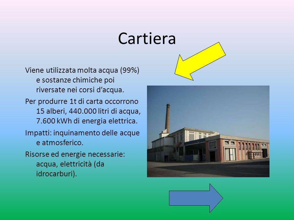 Cartiera Viene utilizzata molta acqua (99%) e sostanze chimiche poi riversate nei corsi d'acqua.