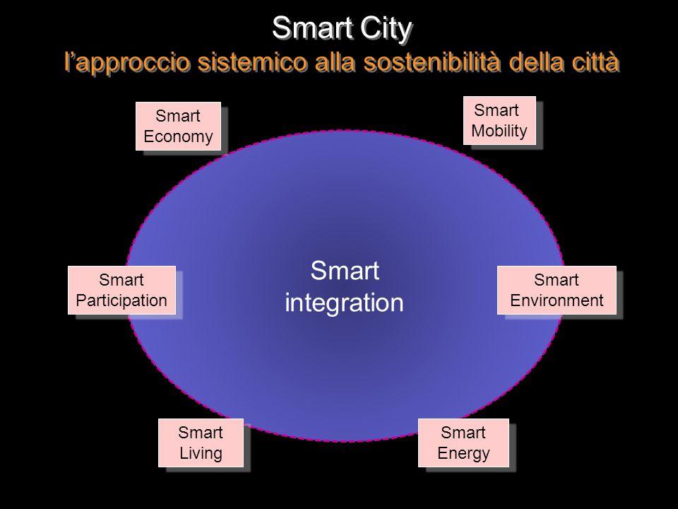 l'approccio sistemico alla sostenibilità della città