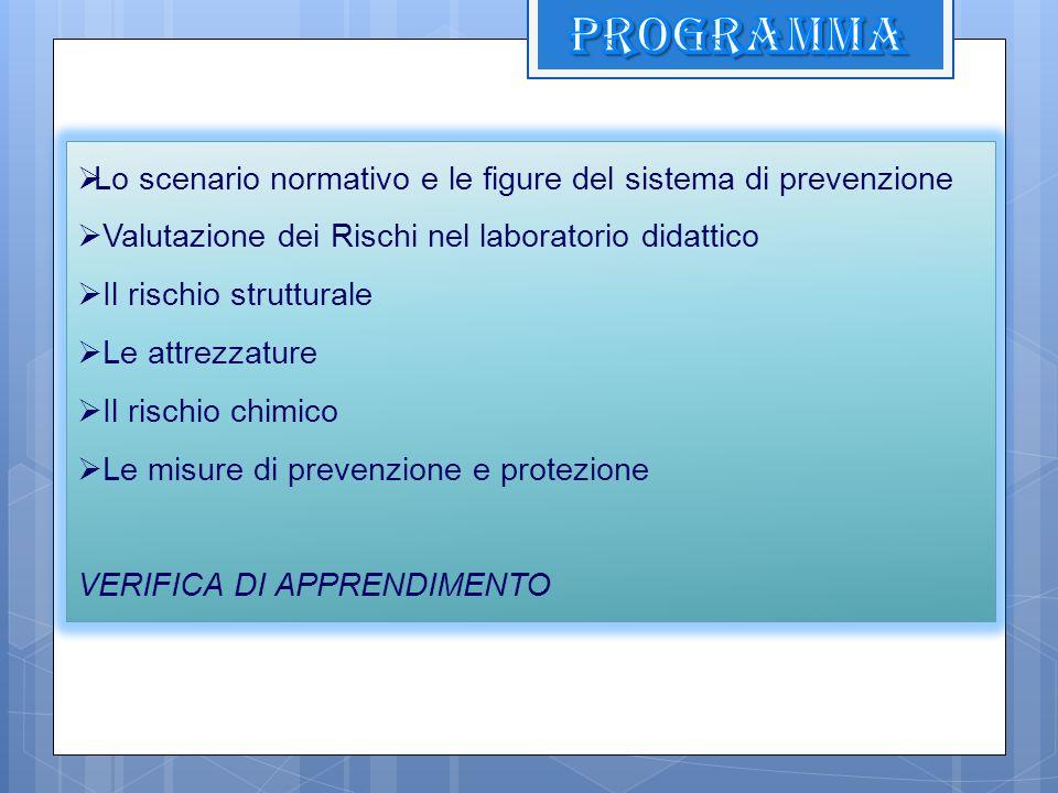 programma Lo scenario normativo e le figure del sistema di prevenzione
