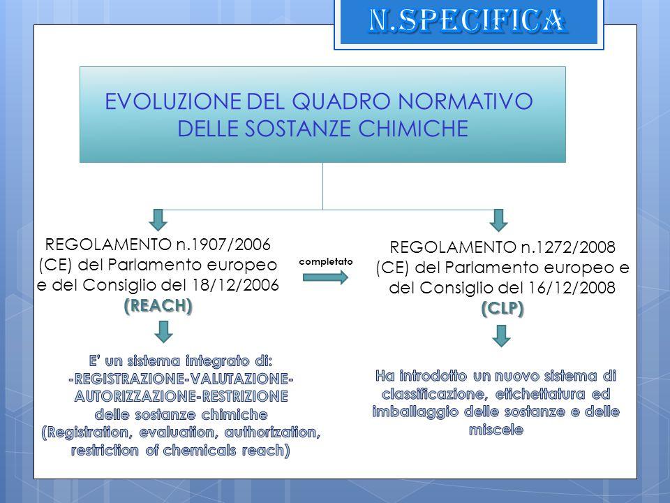 n.specifica EVOLUZIONE DEL QUADRO NORMATIVO DELLE SOSTANZE CHIMICHE