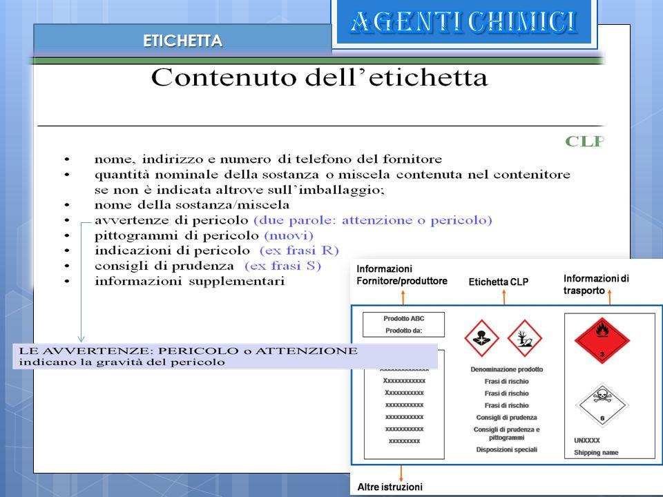 AGENTI CHIMICI ETICHETTA Etichetta