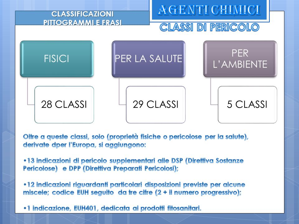 AGENTI CHIMICI CLASSI DI PERICOLO FISICI 28 CLASSI PER LA SALUTE