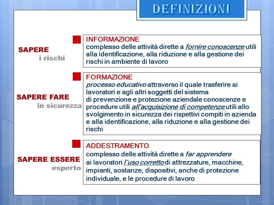 definizioni INFORMAZIONE