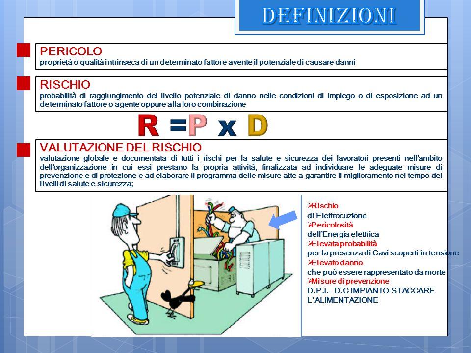 P x D R = definizioni PERICOLO RISCHIO VALUTAZIONE DEL RISCHIO