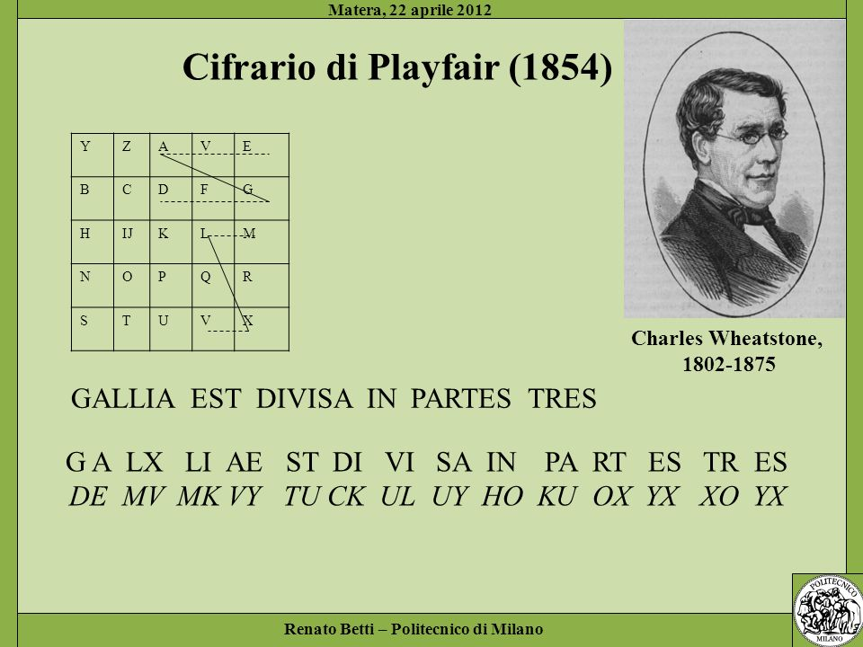 Cifrario di Playfair (1854)