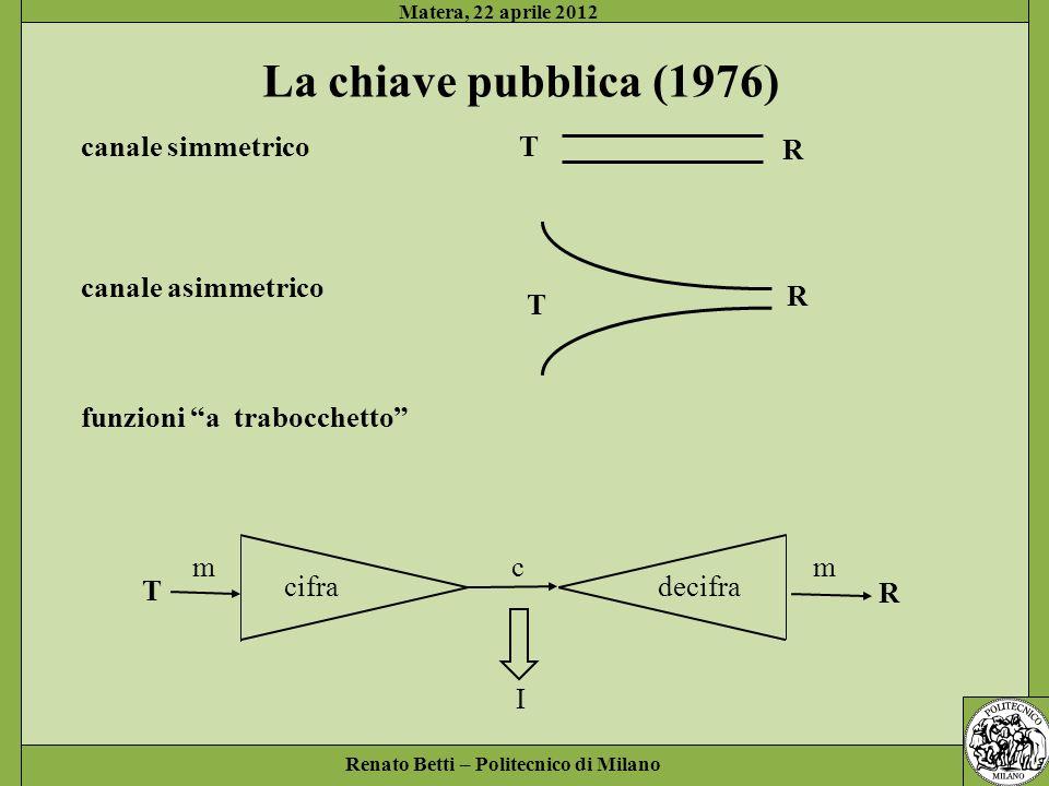 La chiave pubblica (1976) canale simmetrico T R R T canale asimmetrico