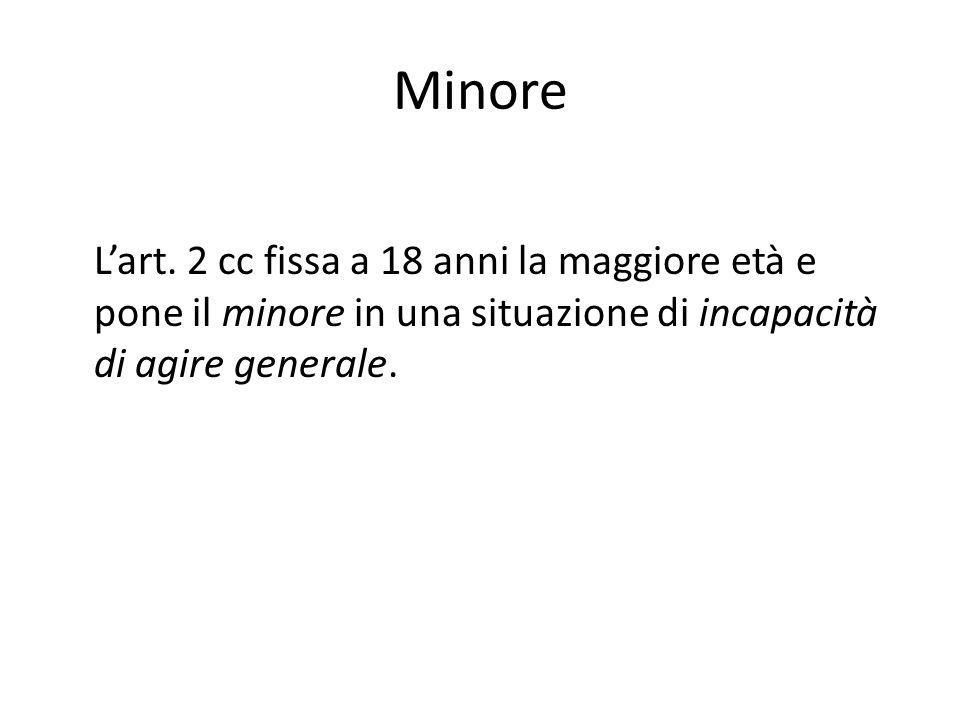Minore L'art.