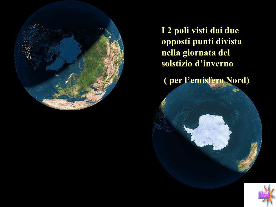 I 2 poli visti dai due opposti punti divista nella giornata del solstizio d'inverno
