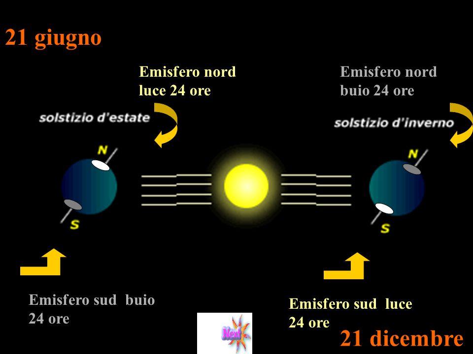 21 giugno 21 dicembre Emisfero nord luce 24 ore