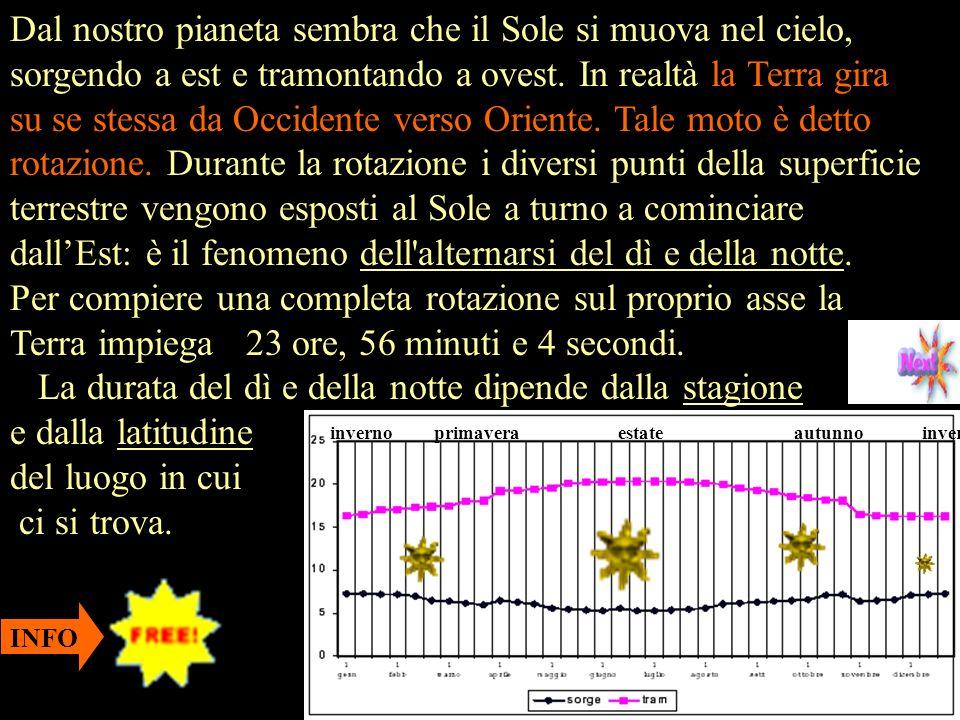 Dal nostro pianeta sembra che il Sole si muova nel cielo, sorgendo a est e tramontando a ovest. In realtà la Terra gira su se stessa da Occidente verso Oriente. Tale moto è detto rotazione. Durante la rotazione i diversi punti della superficie terrestre vengono esposti al Sole a turno a cominciare dall'Est: è il fenomeno dell alternarsi del dì e della notte. Per compiere una completa rotazione sul proprio asse la Terra impiega 23 ore, 56 minuti e 4 secondi. La durata del dì e della notte dipende dalla stagione