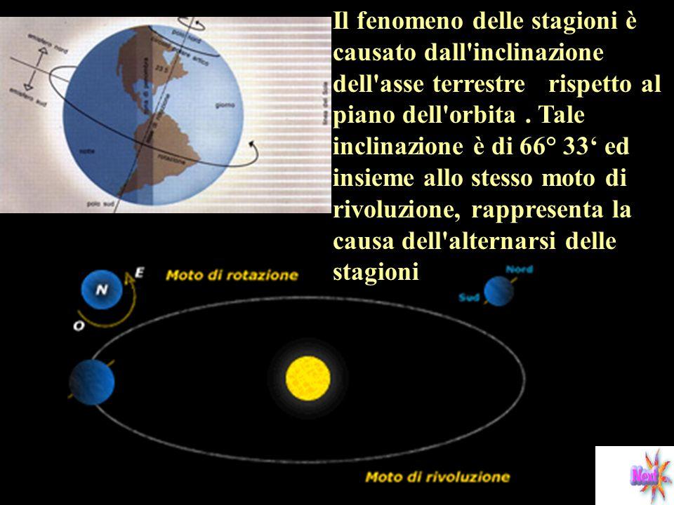 Il fenomeno delle stagioni è causato dall inclinazione dell asse terrestre rispetto al piano dell orbita .