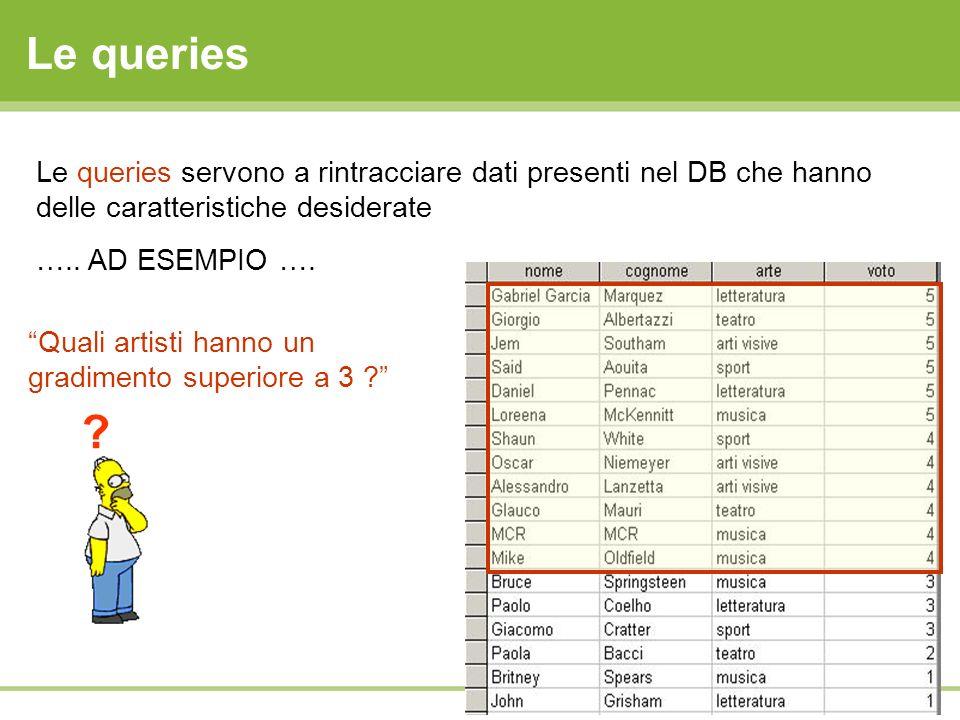 Le queries Le queries servono a rintracciare dati presenti nel DB che hanno delle caratteristiche desiderate.