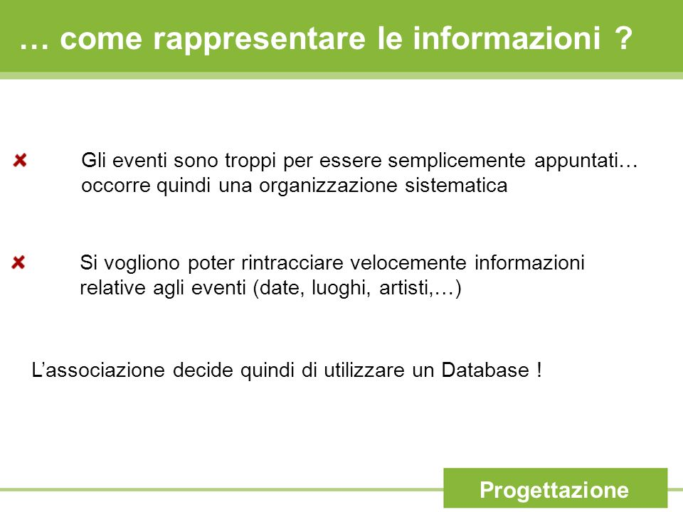 … come rappresentare le informazioni