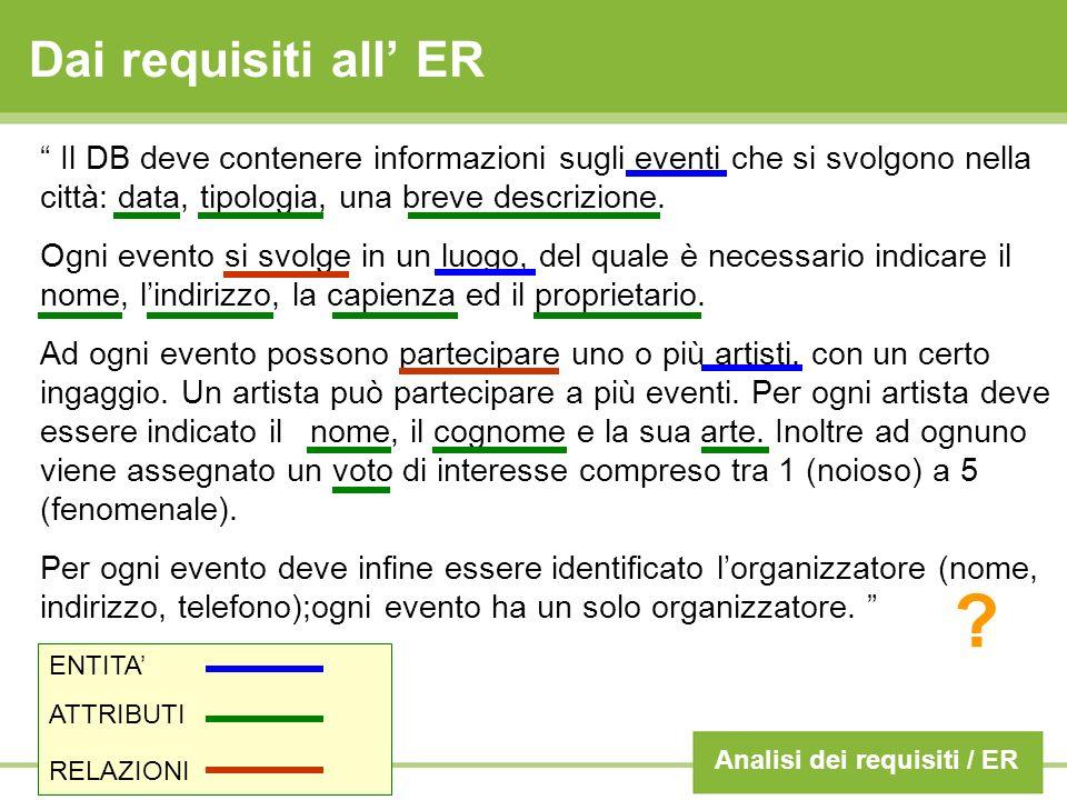 Analisi dei requisiti / ER