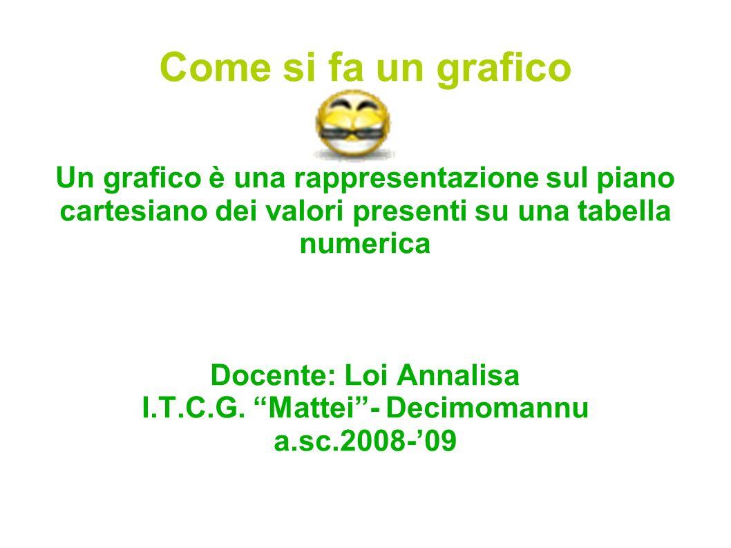 I.T.C.G. Mattei - Decimomannu