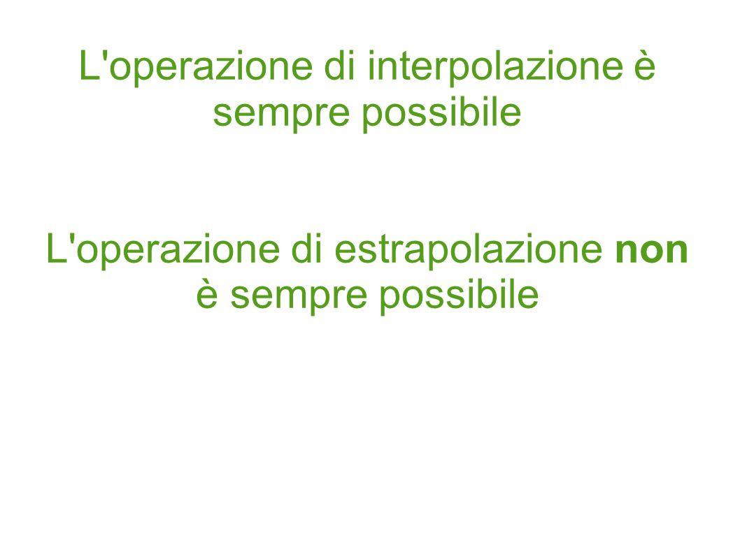 L operazione di interpolazione è sempre possibile L operazione di estrapolazione non è sempre possibile