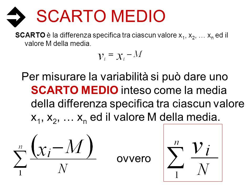 SCARTO MEDIO SCARTO è la differenza specifica tra ciascun valore x1, x2, … xn ed il valore M della media.