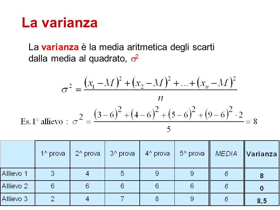La varianza La varianza è la media aritmetica degli scarti dalla media al quadrato, 2