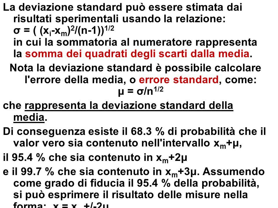 La deviazione standard può essere stimata dai risultati sperimentali usando la relazione: σ = ( (xi-xm)2/(n-1))1/2 in cui la sommatoria al numeratore rappresenta la somma dei quadrati degli scarti dalla media.