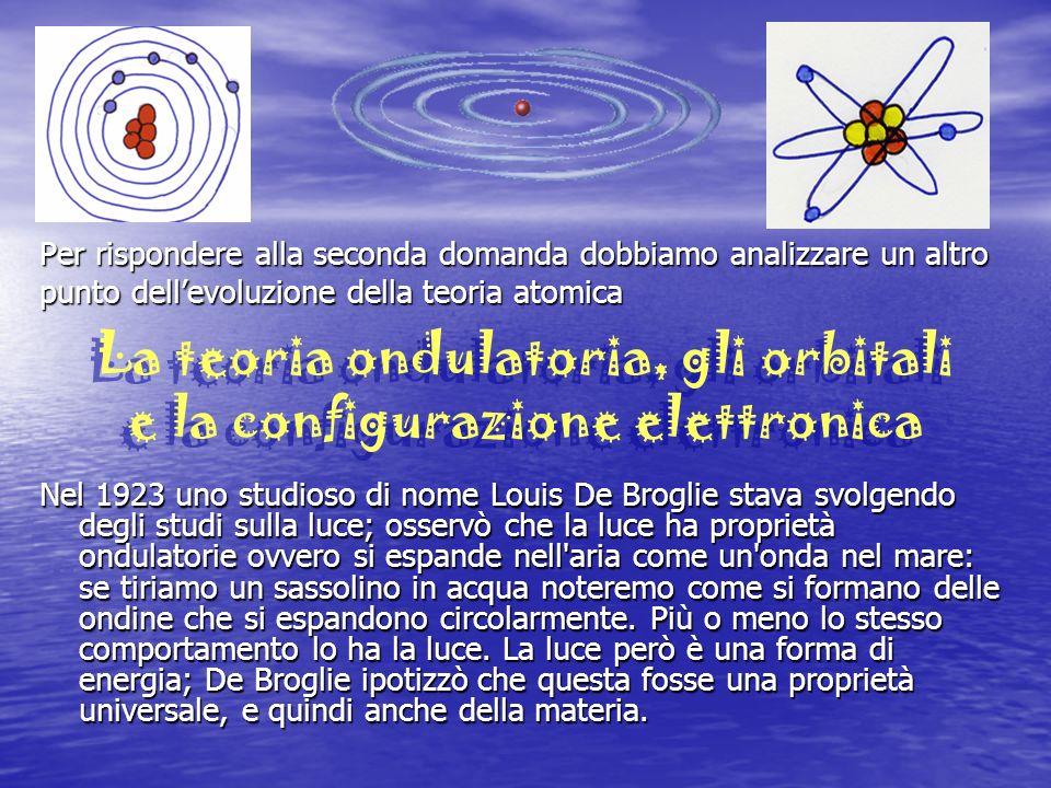 La teoria ondulatoria, gli orbitali e la configurazione elettronica